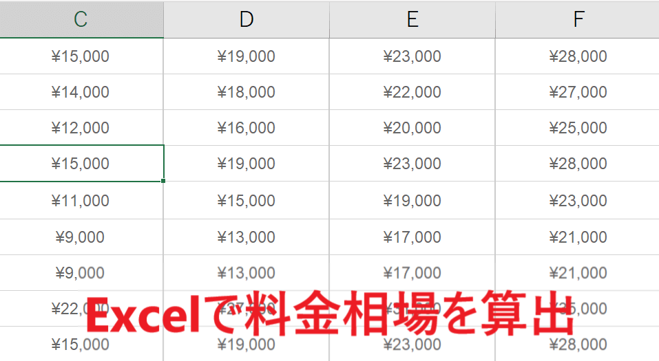 グランピングの料金相場をエクセルで算出したことを示す画像